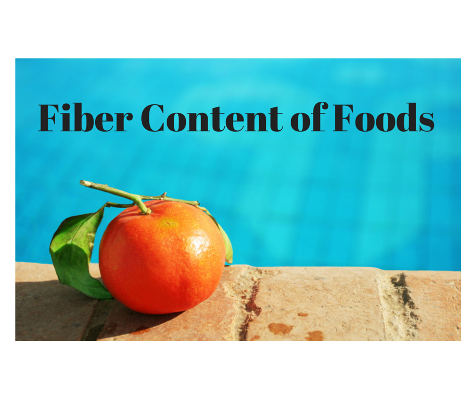 high fiber content of foods