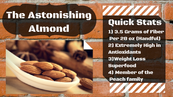 Fiber Focus Fridays: The Astonishing Almond