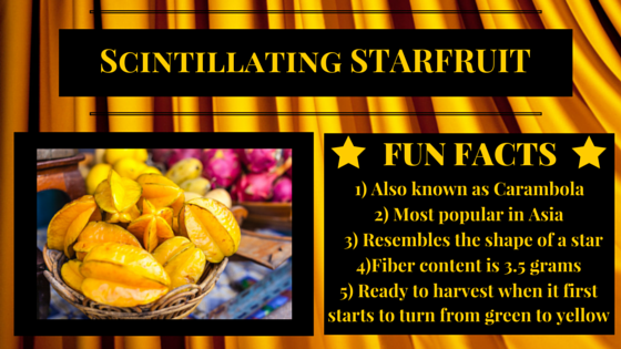 Fiber Focus Friday: Scintillating StarFruit